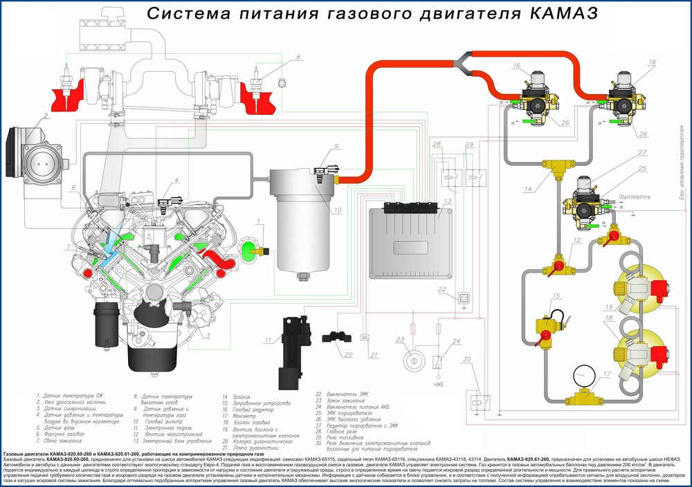 Турбокомпрессор КАМАЗ 12589700005 (правый)